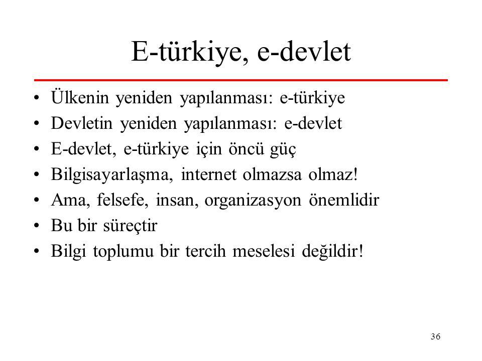 36 E-türkiye, e-devlet Ülkenin yeniden yapılanması: e-türkiye Devletin yeniden yapılanması: e-devlet E-devlet, e-türkiye için öncü güç Bilgisayarlaşma