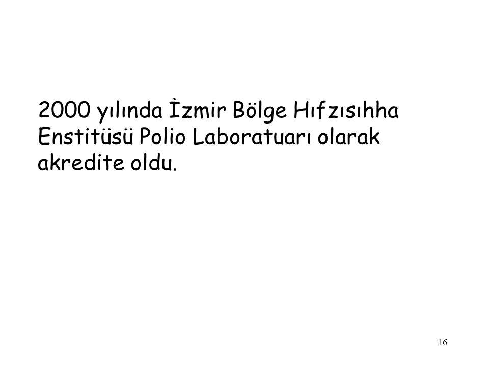 16 2000 yılında İzmir Bölge Hıfzısıhha Enstitüsü Polio Laboratuarı olarak akredite oldu.