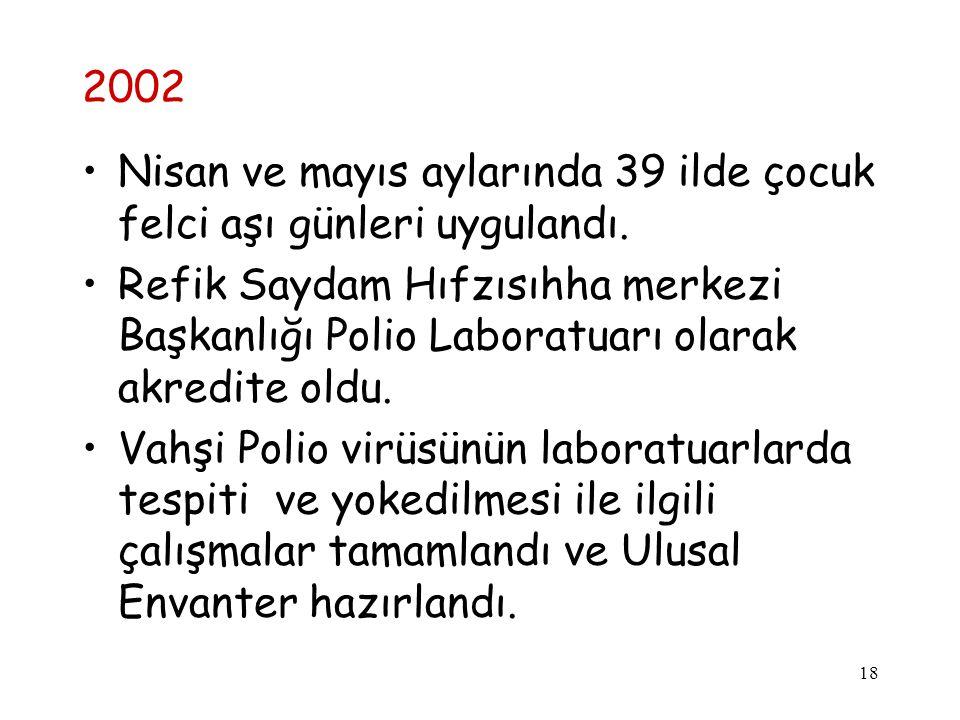 18 2002 Nisan ve mayıs aylarında 39 ilde çocuk felci aşı günleri uygulandı. Refik Saydam Hıfzısıhha merkezi Başkanlığı Polio Laboratuarı olarak akredi