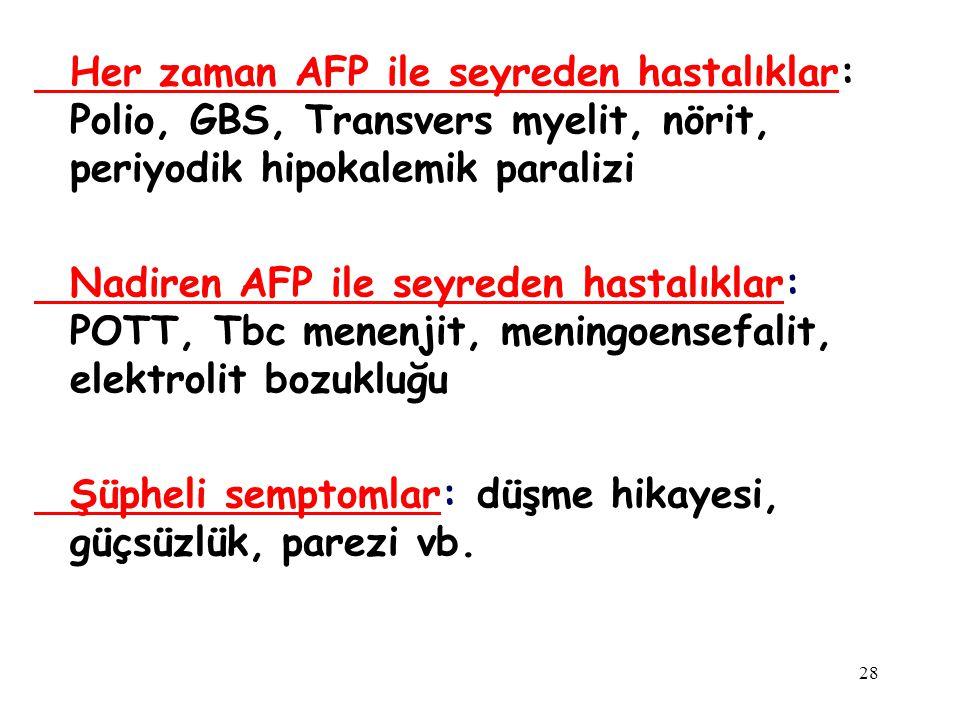 28 Her zaman AFP ile seyreden hastalıklar: Polio, GBS, Transvers myelit, nörit, periyodik hipokalemik paralizi Nadiren AFP ile seyreden hastalıklar: P