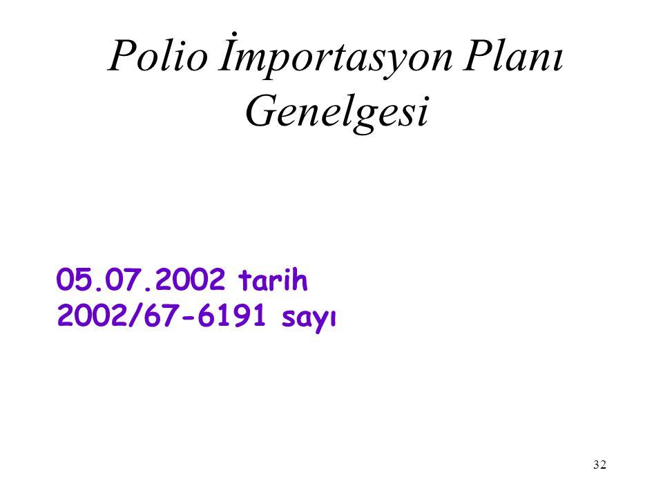 32 Polio İmportasyon Planı Genelgesi 05.07.2002 tarih 2002/67-6191 sayı