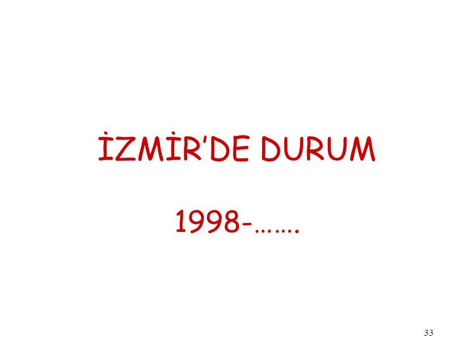 33 İZMİR'DE DURUM 1998-…….