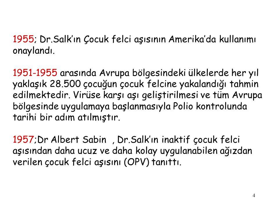 4 1955; Dr.Salk'ın Çocuk felci aşısının Amerika'da kullanımı onaylandı. 1951-1955 arasında Avrupa bölgesindeki ülkelerde her yıl yaklaşık 28.500 çocuğ