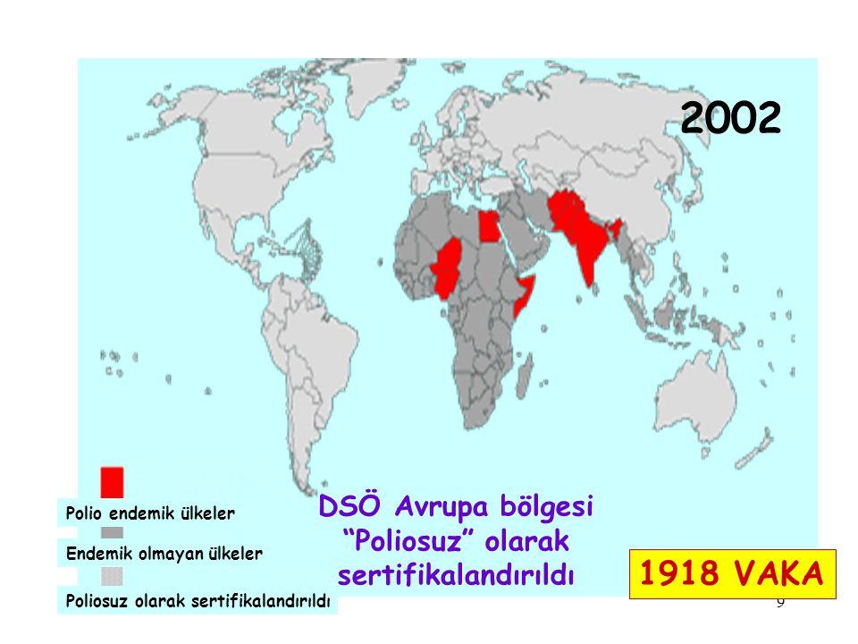"""9 DÜNYADA DURUM- 2002 Polio endemik ülkeler Endemik olmayan ülkeler Poliosuz olarak sertifikalandırıldı DSÖ Avrupa bölgesi """"Poliosuz"""" olarak sertifika"""