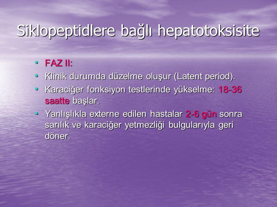 Siklopeptidlere bağlı hepatotoksisite FAZ III: FAZ III: Ciddi gastroenterit, karaciğer, böbrek ve pankreas yetmezliği Ciddi gastroenterit, karaciğer, böbrek ve pankreas yetmezliği Tedavi uygulanmayan hastalarda: % 95-100 ölüm meydana gelir.