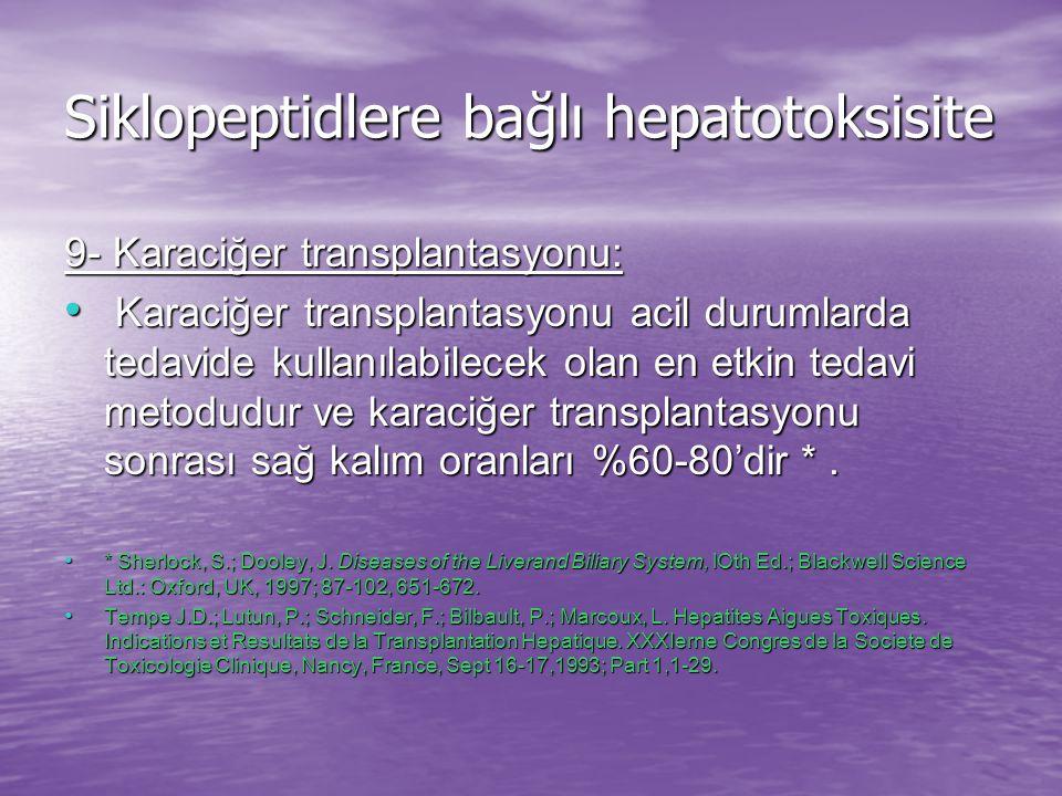 Siklopeptidlere bağlı hepatotoksisite 9- Karaciğer transplantasyonu: Karaciğer transplantasyonu acil durumlarda tedavide kullanılabilecek olan en etkin tedavi metodudur ve karaciğer transplantasyonu sonrası sağ kalım oranları %60-80'dir *.
