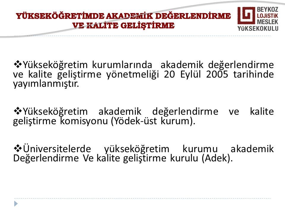 ÖZDEĞERLENDİRME KONULARI 10)Yükseköğretim Misyonunu Başarma Performansının Değerlendirilmesi 1)Evrensel yükseköğretim kurumu olma misyonuna uygunluğu; 2)Türk yükseköğretim kurumu olma misyonuna uygunluğu; 3)Kendi misyonuna uygunluğu;