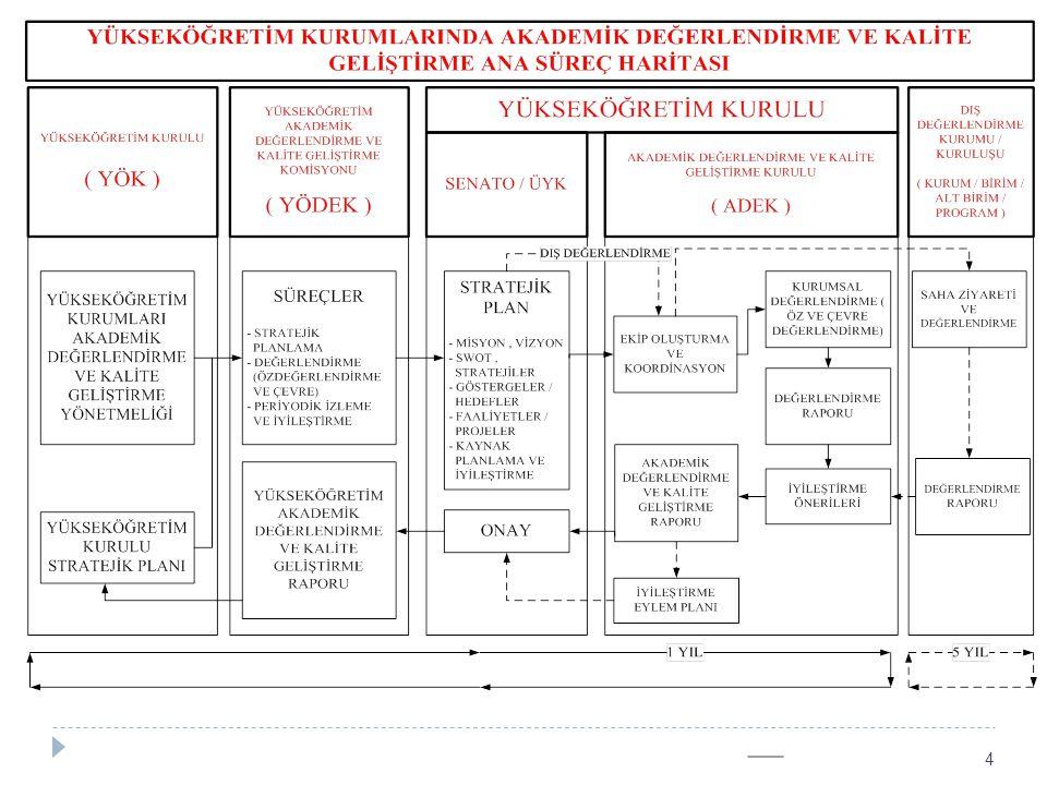 Stratejik Alan 7: TOPLUMA HİZMET Stratejik Amaç 11.