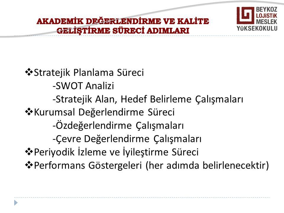 Stratejik alanlar sırasıyla;  Eğitim ve Öğretim  Altyapı  Uluslararasılaşma  Topluma Hizmet  Sektörle İşbirliği  Çalışan Memnuniyeti  Kurumsal Kimlik ve Tanıtım Stratejik planın yapılandırılması hiyerarşik olarak;  Stratejik Alan  Stratejik Amaç  Belirlenen Hedef  Eylem