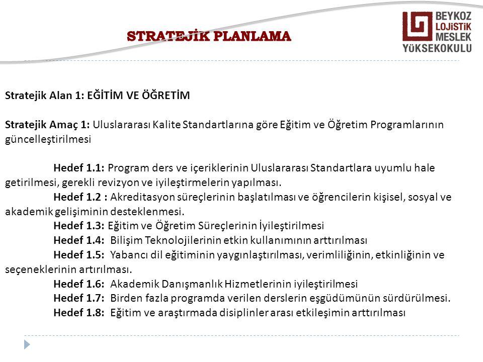 Stratejik Alan 1: EĞİTİM VE ÖĞRETİM Stratejik Amaç 2: Öğrenci memnuniyetinin ve kalitesinin yükseltilmesi.