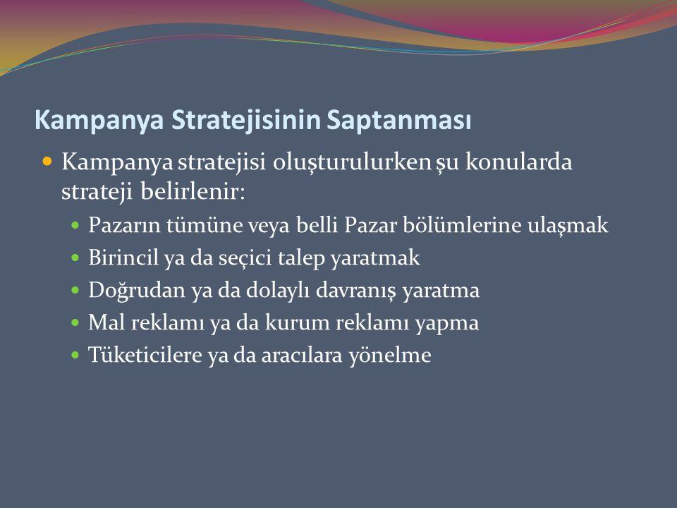 Kampanya Stratejisinin Saptanması Kampanya stratejisi oluşturulurken şu konularda strateji belirlenir: Pazarın tümüne veya belli Pazar bölümlerine ulaşmak Birincil ya da seçici talep yaratmak Doğrudan ya da dolaylı davranış yaratma Mal reklamı ya da kurum reklamı yapma Tüketicilere ya da aracılara yönelme