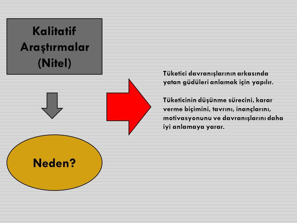 Kalitatif Araştırmalar (Nitel) Kantitatif bir çalışmanın içeri ğ i oluşturmada ilk basamak olarak kullanılabilir.