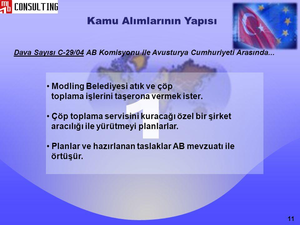 Kamu Alımlarının Yapısı Dava Sayısı C-29/04 AB Komisyonu ile Avusturya Cumhuriyeti Arasında... Modling Belediyesi atık ve çöp toplama işlerini taşeron