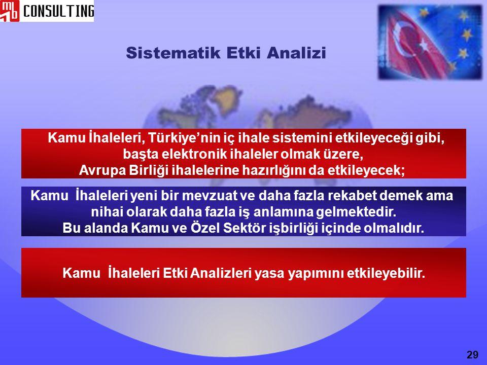 Sistematik Etki Analizi Kamu İhaleleri, Türkiye'nin iç ihale sistemini etkileyeceği gibi, başta elektronik ihaleler olmak üzere, Avrupa Birliği ihalel