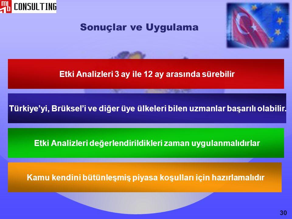 Sonuçlar ve Uygulama Etki Analizleri 3 ay ile 12 ay arasında sürebilir Türkiye'yi, Brüksel'i ve diğer üye ülkeleri bilen uzmanlar başarılı olabilir. E