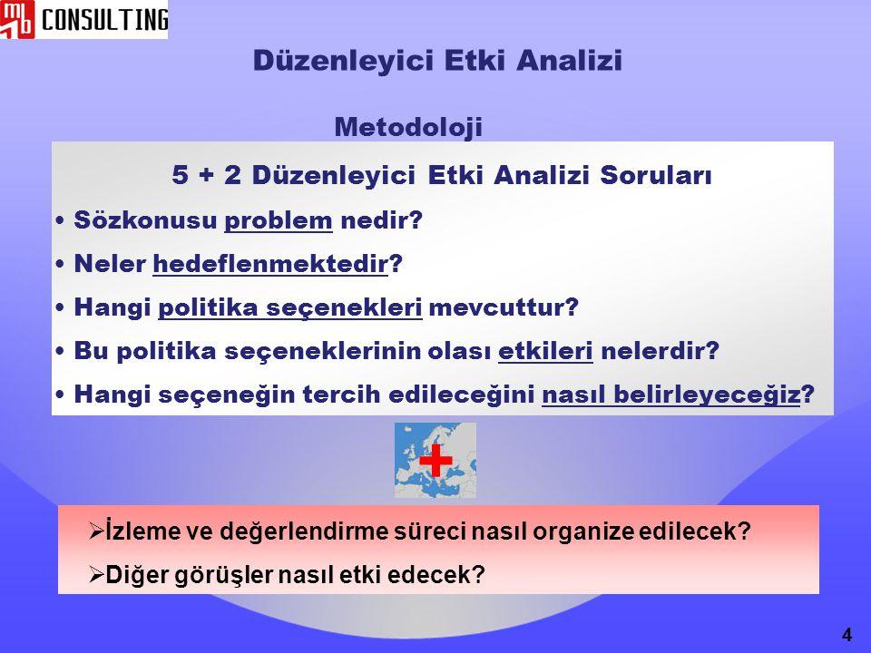 Düzenleyici Etki Analizi Metodoloji 5 + 2 Düzenleyici Etki Analizi Soruları Sözkonusu problem nedir? Neler hedeflenmektedir? Hangi politika seçenekler