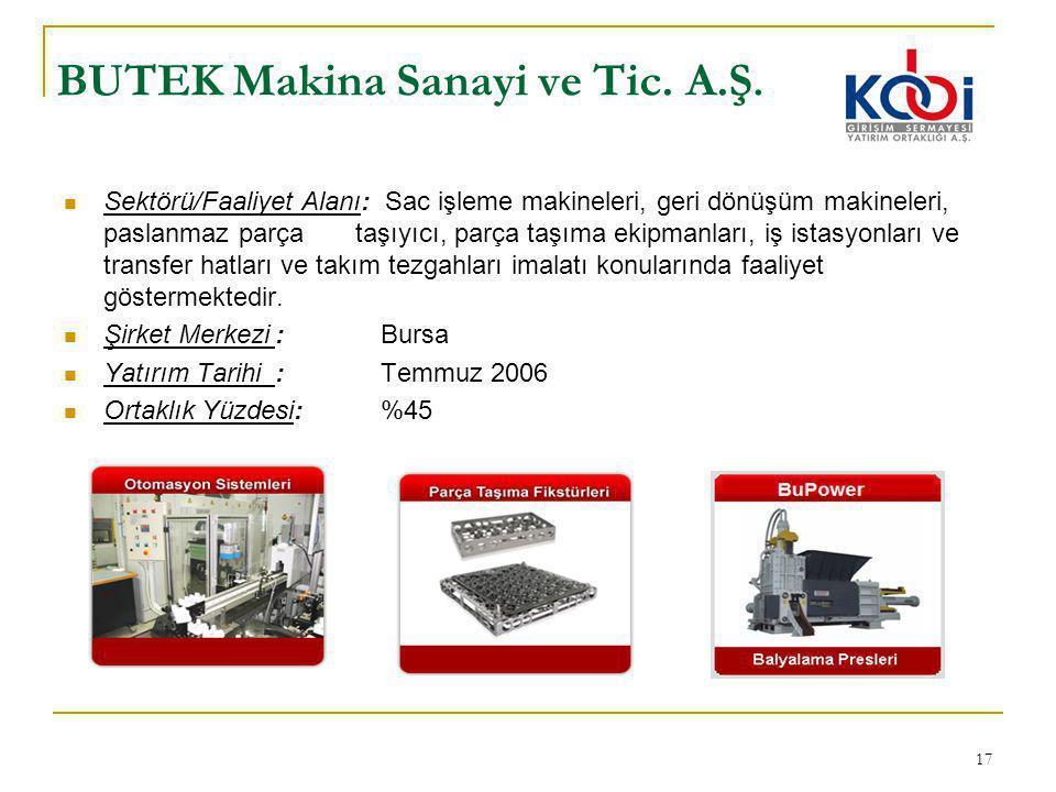 17 BUTEK Makina Sanayi ve Tic. A.Ş. Sektörü/Faaliyet Alanı: Sac işleme makineleri, geri dönüşüm makineleri, paslanmaz parça taşıyıcı, parça taşıma eki