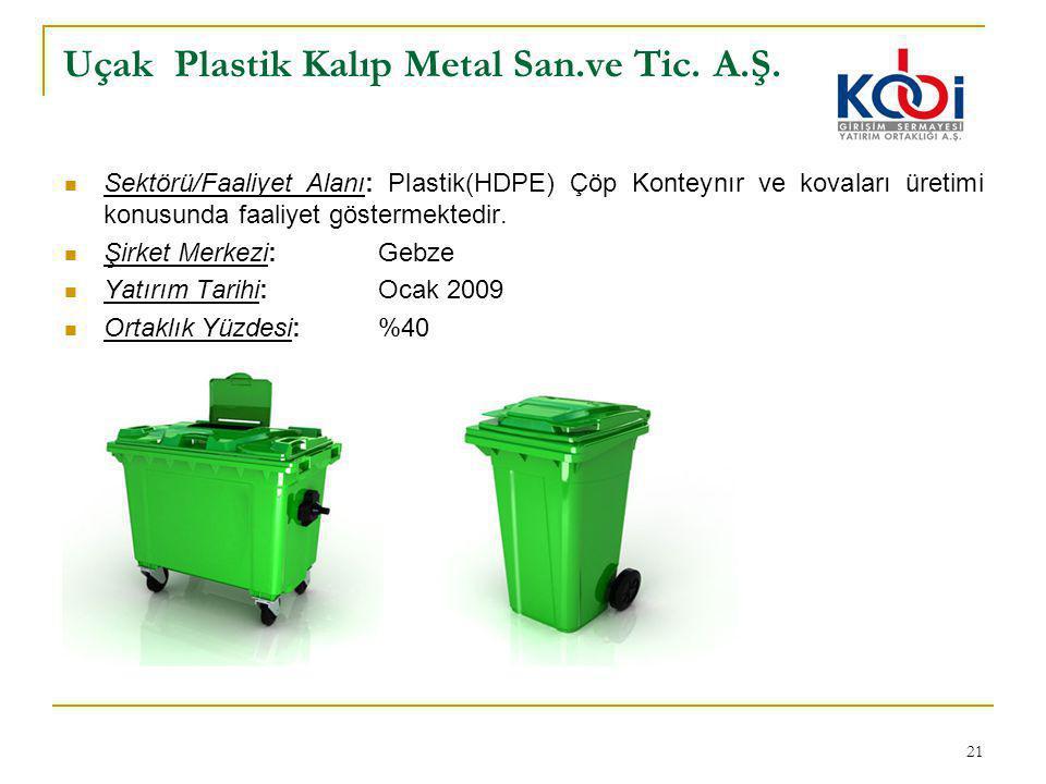21 Uçak Plastik Kalıp Metal San.ve Tic. A.Ş. Sektörü/Faaliyet Alanı: Plastik(HDPE) Çöp Konteynır ve kovaları üretimi konusunda faaliyet göstermektedir