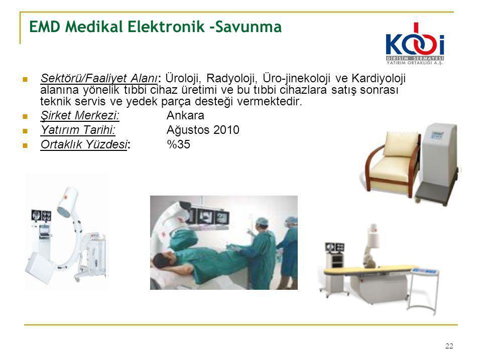 22 EMD Medikal Elektronik -Savunma Sektörü/Faaliyet Alanı: Üroloji, Radyoloji, Üro-jinekoloji ve Kardiyoloji alanına yönelik tıbbi cihaz üretimi ve bu