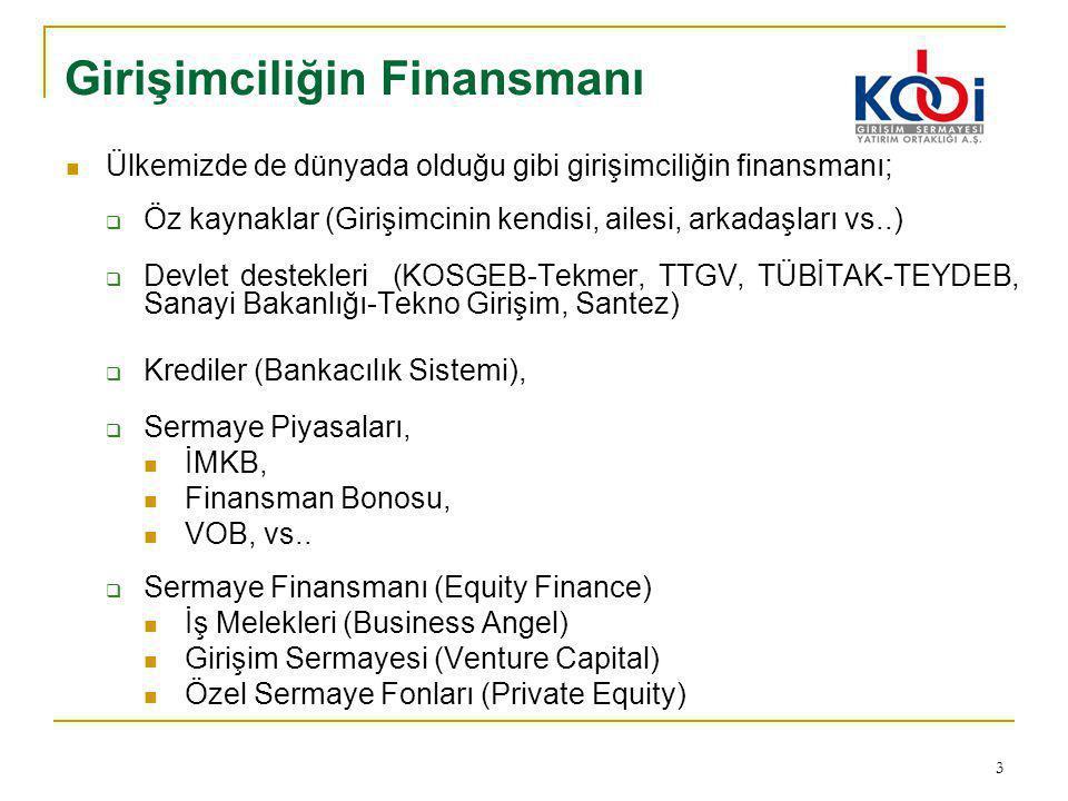 3 Girişimciliğin Finansmanı Ülkemizde de dünyada olduğu gibi girişimciliğin finansmanı;  Öz kaynaklar (Girişimcinin kendisi, ailesi, arkadaşları vs..