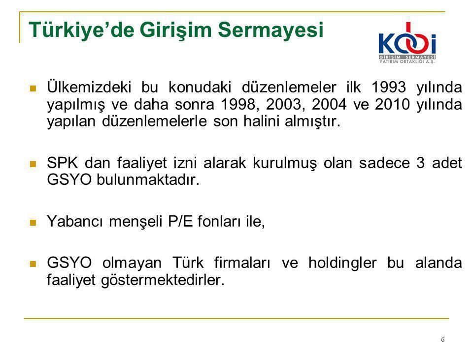 6 Ülkemizdeki bu konudaki düzenlemeler ilk 1993 yılında yapılmış ve daha sonra 1998, 2003, 2004 ve 2010 yılında yapılan düzenlemelerle son halini almı