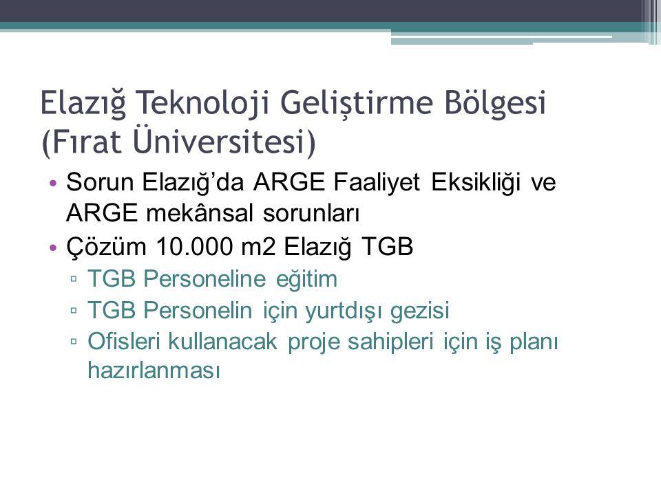Elazığ Teknoloji Geliştirme Bölgesi (Fırat Üniversitesi) Sorun Elazığ'da ARGE Faaliyet Eksikliği ve ARGE mekânsal sorunları Çözüm 10.000 m2 Elazığ TGB