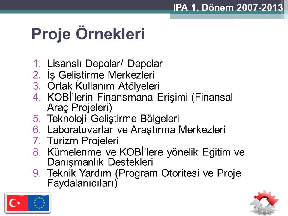 Proje Örnekleri 1.Lisanslı Depolar/ Depolar 2.İş Geliştirme Merkezleri 3.Ortak Kullanım Atölyeleri 4.KOBİ'lerin Finansmana Erişimi (Finansal Araç Proj