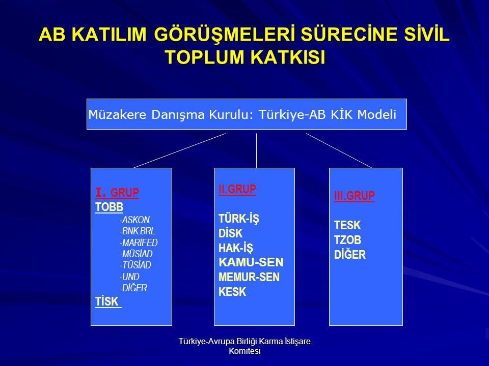 Türkiye-Avrupa Birliği Karma İstişare Komitesi AB KATILIM GÖRÜŞMELERİ SÜRECİNE SİVİL TOPLUM KATKISI Müzakere Danışma Kurulu: Türkiye-AB KİK Modeli I.