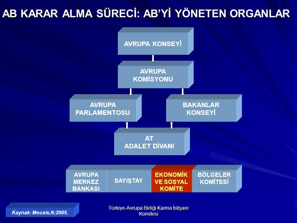 Türkiye-Avrupa Birliği Karma İstişare Komitesi BUGÜNE KADAR HAZIRLANAN RAPORLAR Türkiye ile İkili İlişkileri Geliştirmenin Yolu Olarak Gümrük Birliği KOBİ'ler ve Mesleki Eğitim Alanlarında İşbirliği Enerji Konusunda İşbirliği Türkiye'nin Tarım Politikalarının Ortak Tarım Politikasına Uyumlaştırılması Ar-Ge Endüstriyel KOBİ'ler ve Mesleki Eğitim Enerji Kapsamında Türkiye- AB İlişkileri Gümrük Birliği'nin İşlerliğinin Değerlendirilmesi Akdeniz Politikası'nda Ekonomik ve Sosyal Komite'nin Konumu Gümrük Birliği'nin Sosyal Etkileri Türkiye-AB KİK Faaliyetleri Türk Göç Sorunu Kalkınma ve Karar Alma Sürecinde Kadının Rolü Helsinki Sonrasında Türkiye- AB KİK'nin Rolü ve Stratejisi Bilginin Çıkış Noktasında Türkiye'de Ekonomik ve Sosyal Komite'nin Oluşturulması
