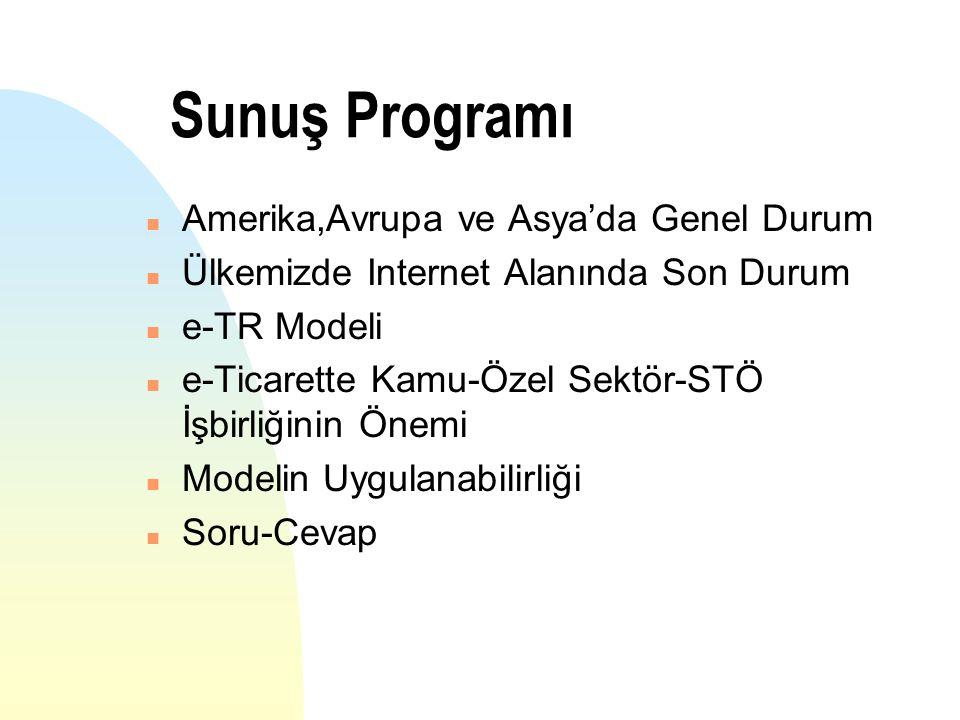 Sunuş Programı n Amerika,Avrupa ve Asya'da Genel Durum n Ülkemizde Internet Alanında Son Durum n e-TR Modeli n e-Ticarette Kamu-Özel Sektör-STÖ İşbirl