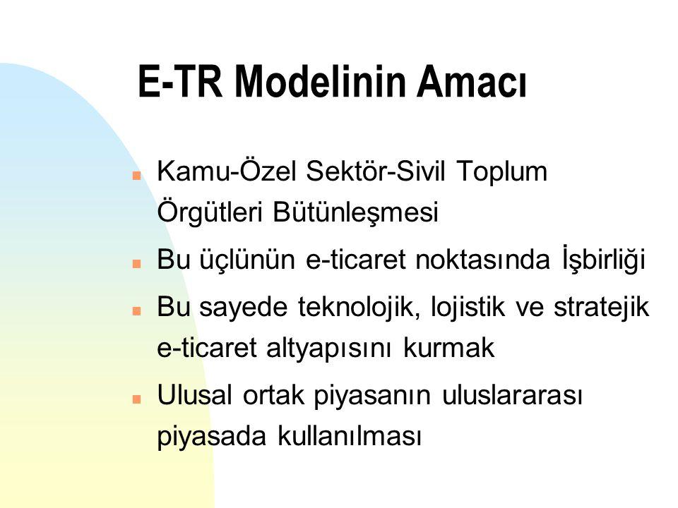 E-TR Modelinin Amacı n Kamu-Özel Sektör-Sivil Toplum Örgütleri Bütünleşmesi n Bu üçlünün e-ticaret noktasında İşbirliği n Bu sayede teknolojik, lojistik ve stratejik e-ticaret altyapısını kurmak n Ulusal ortak piyasanın uluslararası piyasada kullanılması
