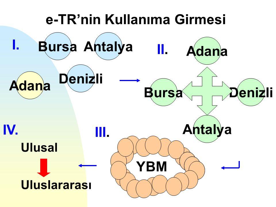e-TR'nin Kullanıma Girmesi Denizli BursaAntalya Denizli Antalya Bursa Adana YBM Ulusal Uluslararası I. II. III. IV.
