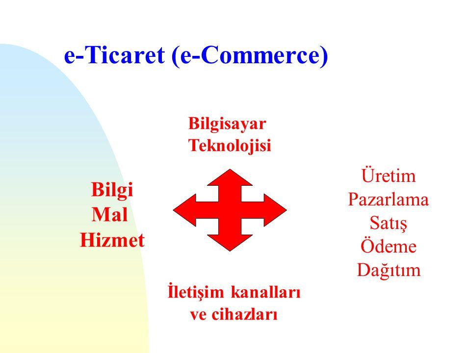 e-Ticaret (e-Commerce) Bilgi Mal Hizmet Bilgisayar Teknolojisi İletişim kanalları ve cihazları Üretim Pazarlama Satış Ödeme Dağıtım