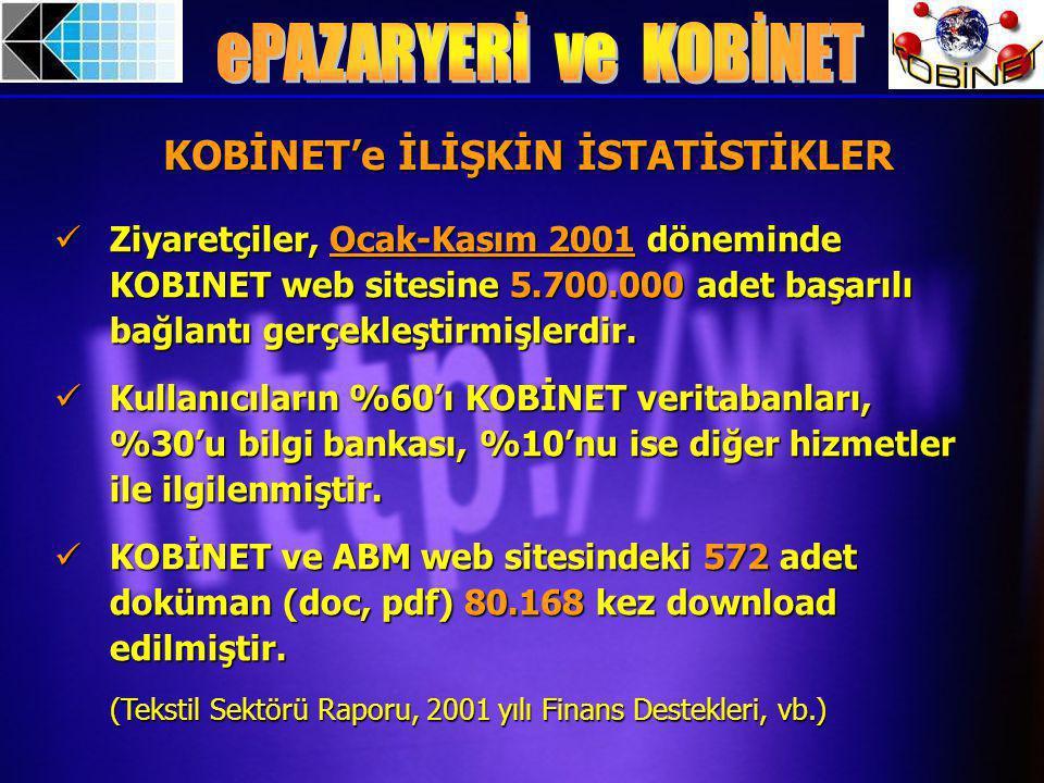 Ziyaretçiler, Ocak-Kasım 2001 döneminde KOBINET web sitesine 5.700.000 adet başarılı bağlantı gerçekleştirmişlerdir.