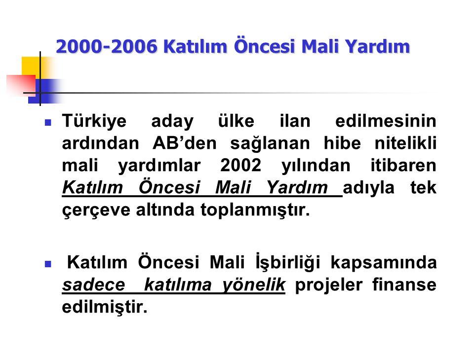 Türkiye aday ülke ilan edilmesinin ardından AB'den sağlanan hibe nitelikli mali yardımlar 2002 yılından itibaren Katılım Öncesi Mali Yardım adıyla tek