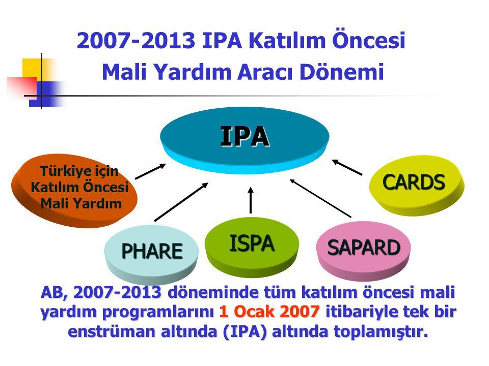 AB, 2007-2013 döneminde tüm katılım öncesi mali yardım programlarını 1 Ocak 2007 itibariyle tek bir enstrüman altında (IPA) altında toplamıştır. IPA P