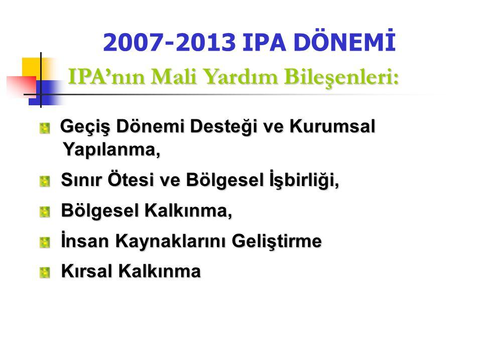 2007-2013 IPA DÖNEMİ Geçiş Dönemi Desteği ve Kurumsal Geçiş Dönemi Desteği ve Kurumsal Yapılanma, Yapılanma, Sınır Ötesi ve Bölgesel İşbirliği, Sınır