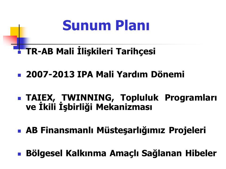 Sunum Planı TR-AB Mali İlişkileri Tarihçesi 2007-2013 IPA Mali Yardım Dönemi TAIEX, TWINNING, Topluluk Programları ve İkili İşbirliği Mekanizması AB F