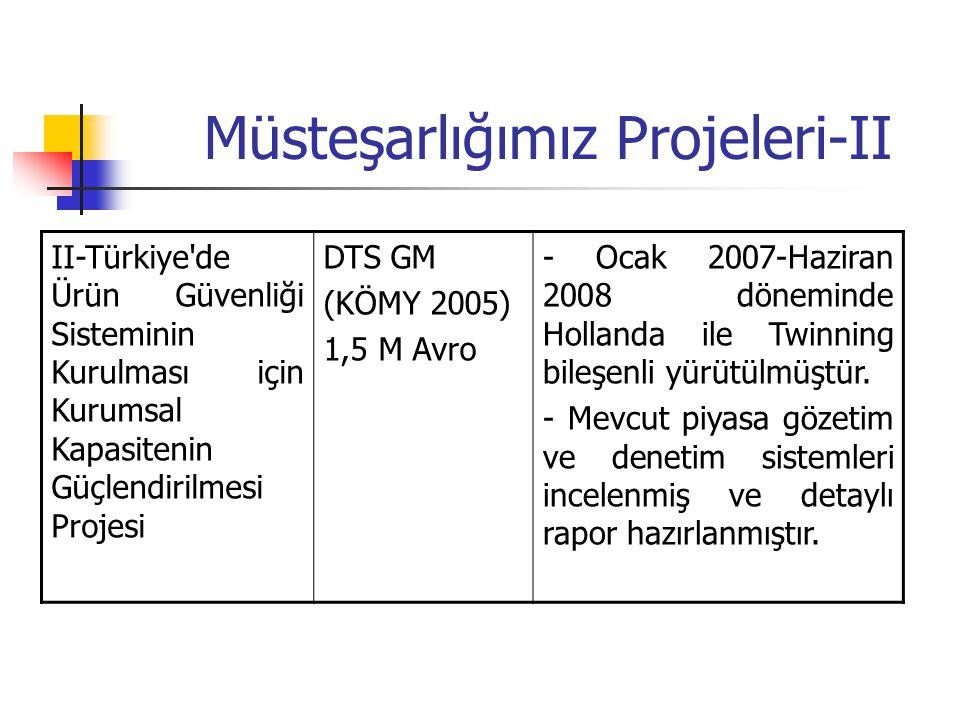 Müsteşarlığımız Projeleri-II II-Türkiye'de Ürün Güvenliği Sisteminin Kurulması için Kurumsal Kapasitenin Güçlendirilmesi Projesi DTS GM (KÖMY 2005) 1,