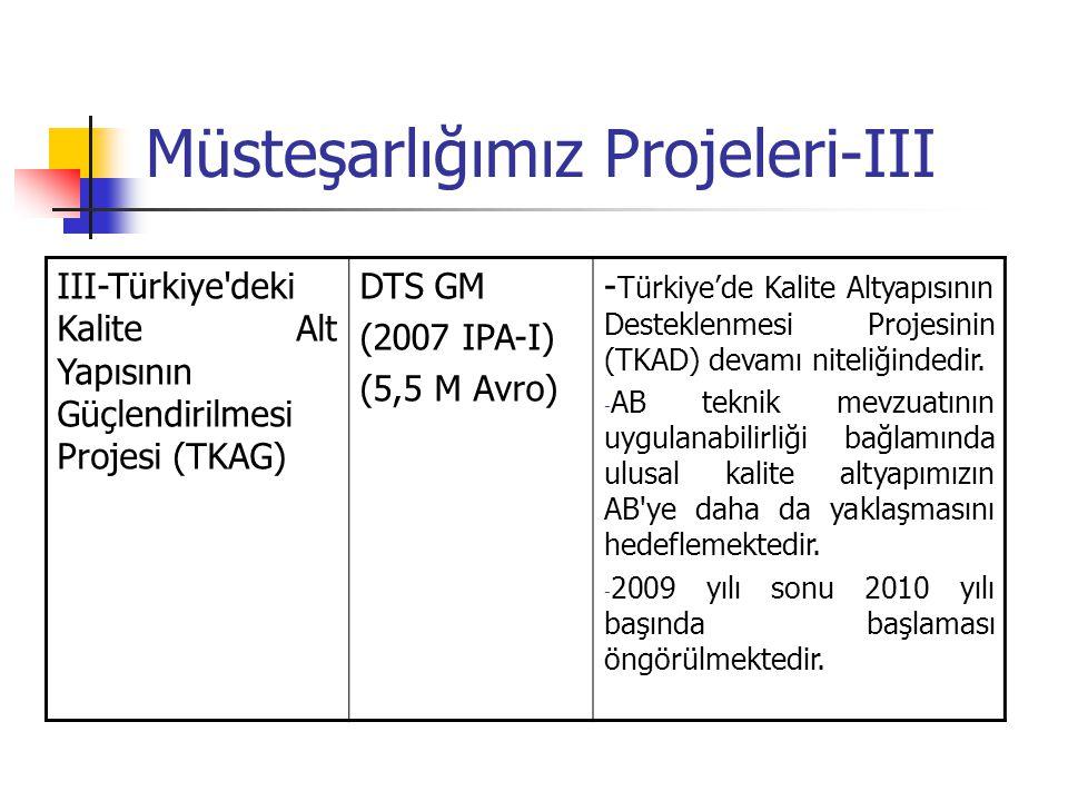 Müsteşarlığımız Projeleri-III III-Türkiye'deki Kalite Alt Yapısının Güçlendirilmesi Projesi (TKAG) DTS GM (2007 IPA-I) (5,5 M Avro) - Türkiye'de Kalit