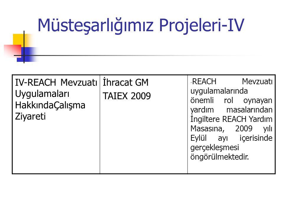 Müsteşarlığımız Projeleri-IV IV-REACH Mevzuatı Uygulamaları HakkındaÇalışma Ziyareti İhracat GM TAIEX 2009 - REACH Mevzuatı uygulamalarında önemli rol