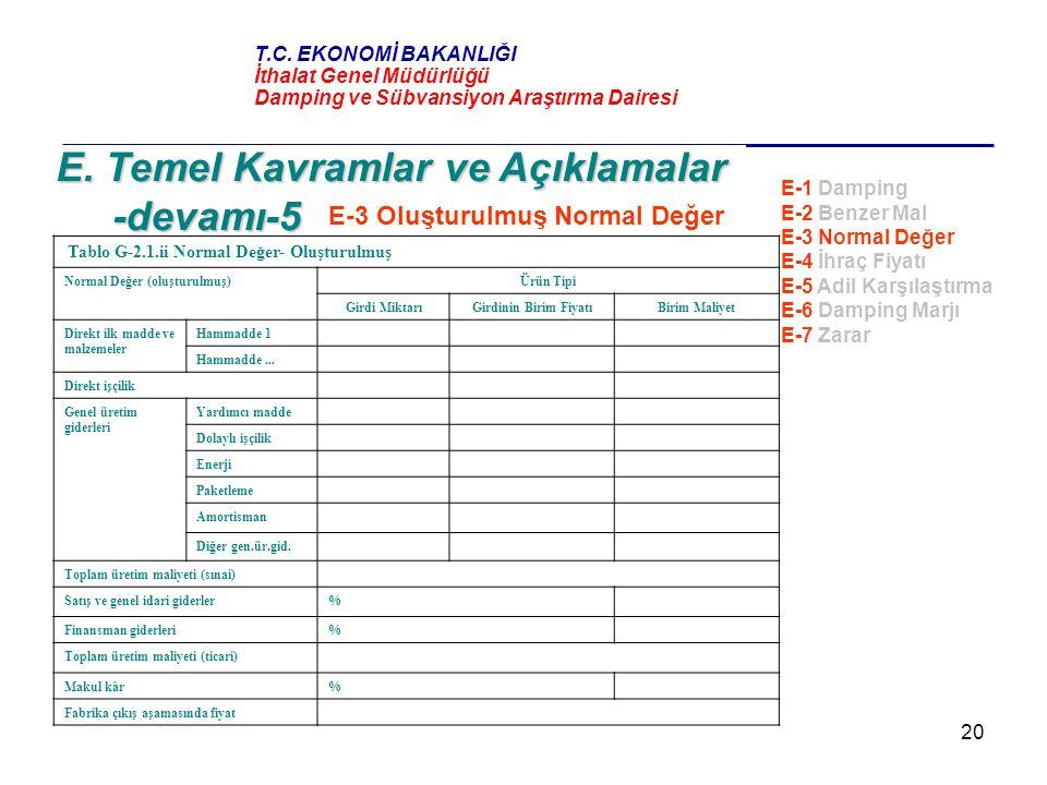 20 E. Temel Kavramlar ve Açıklamalar -devamı-5 E-3 Oluşturulmuş Normal Değer E-1 Damping E-2 Benzer Mal E-3 Normal Değer E-4 İhraç Fiyatı E-5 Adil Kar