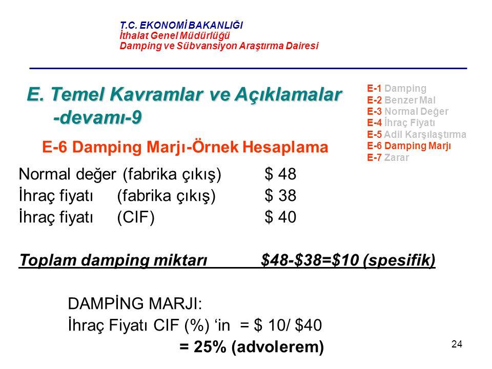 24 E. Temel Kavramlar ve Açıklamalar -devamı-9 E-1 Damping E-2 Benzer Mal E-3 Normal Değer E-4 İhraç Fiyatı E-5 Adil Karşılaştırma E-6 Damping Marjı E