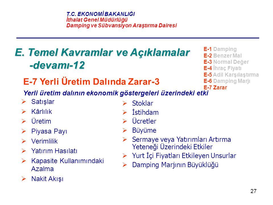 27 E. Temel Kavramlar ve Açıklamalar -devamı-12 E-1 Damping E-2 Benzer Mal E-3 Normal Değer E-4 İhraç Fiyatı E-5 Adil Karşılaştırma E-6 Damping Marjı
