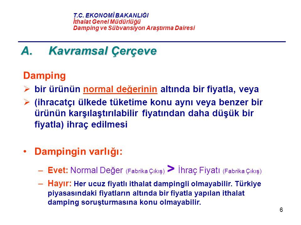 6 A.Kavramsal Çerçeve Damping  bir ürünün normal değerinin altında bir fiyatla, veya  (ihracatçı ülkede tüketime konu aynı veya benzer bir ürünün ka