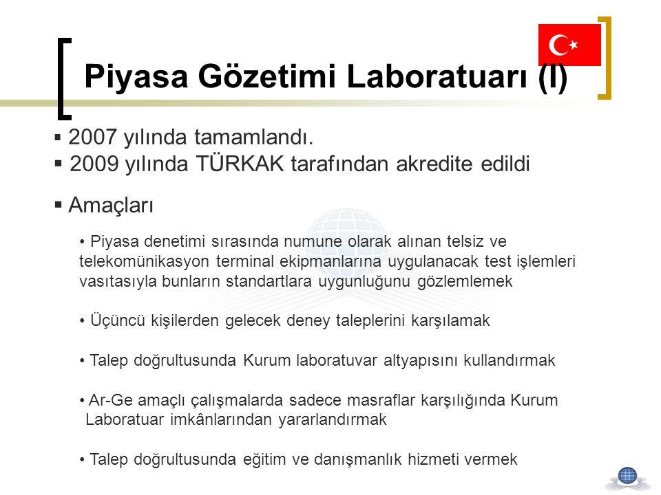 Piyasa Gözetimi Laboratuarı (I)  2007 yılında tamamlandı.  2009 yılında TÜRKAK tarafından akredite edildi  Amaçları Piyasa denetimi sırasında numun