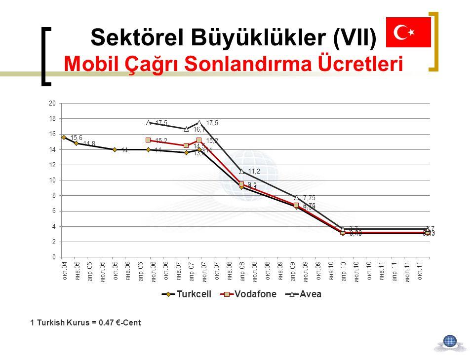 Sektörel Büyüklükler (VII) Mobil Çağrı Sonlandırma Ücretleri 1 Turkish Kurus = 0.47 €-Cent