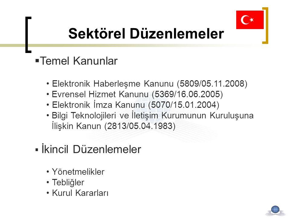 Sektörel Düzenlemeler  Temel Kanunlar Elektronik Haberleşme Kanunu (5809/05.11.2008) Evrensel Hizmet Kanunu (5369/16.06.2005) Elektronik İmza Kanunu