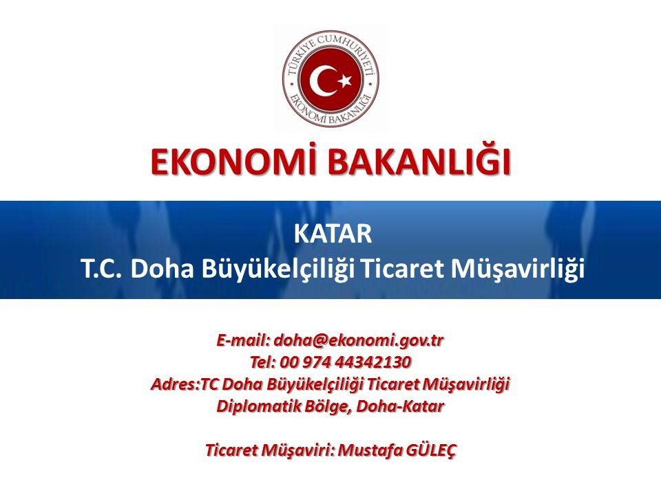 EKONOMİ BAKANLIĞI KATAR T.C. Doha Büyükelçiliği Ticaret Müşavirliği E-mail: doha@ekonomi.gov.tr Tel: 00 974 44342130 Adres:TC Doha Büyükelçiliği Ticar