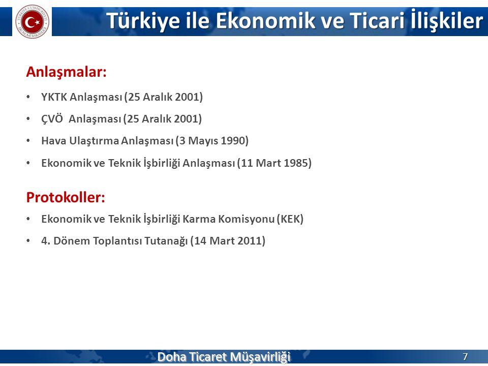 Türkiye ile Ekonomik ve Ticari İlişkiler Anlaşmalar: YKTK Anlaşması (25 Aralık 2001) ÇVÖ Anlaşması (25 Aralık 2001) Hava Ulaştırma Anlaşması (3 Mayıs